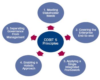 cobit5.png